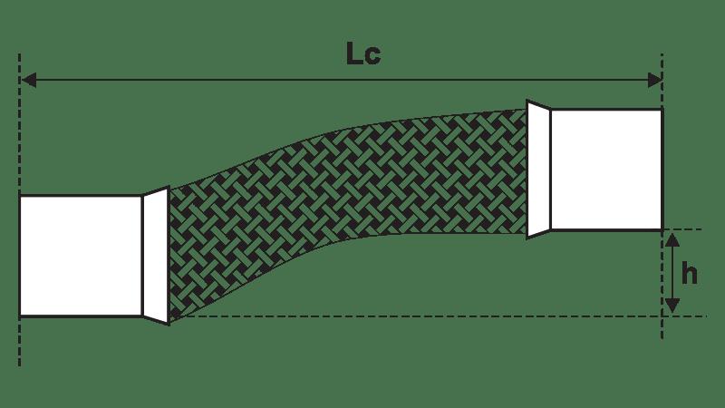 plecionka-opis-techniczny-połaczenie-elastyczne-typ-Z-min