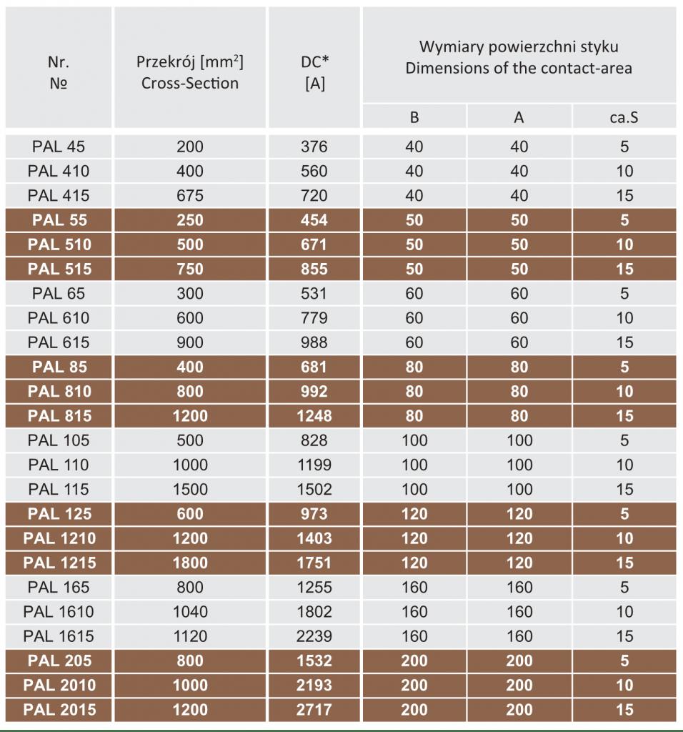 tabela-połączeń-elastycznych-min-956x1024-min