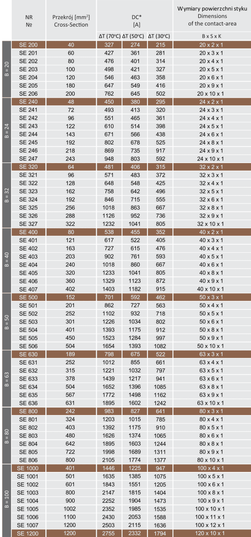 tabela-szyn-elastycznych_optimized